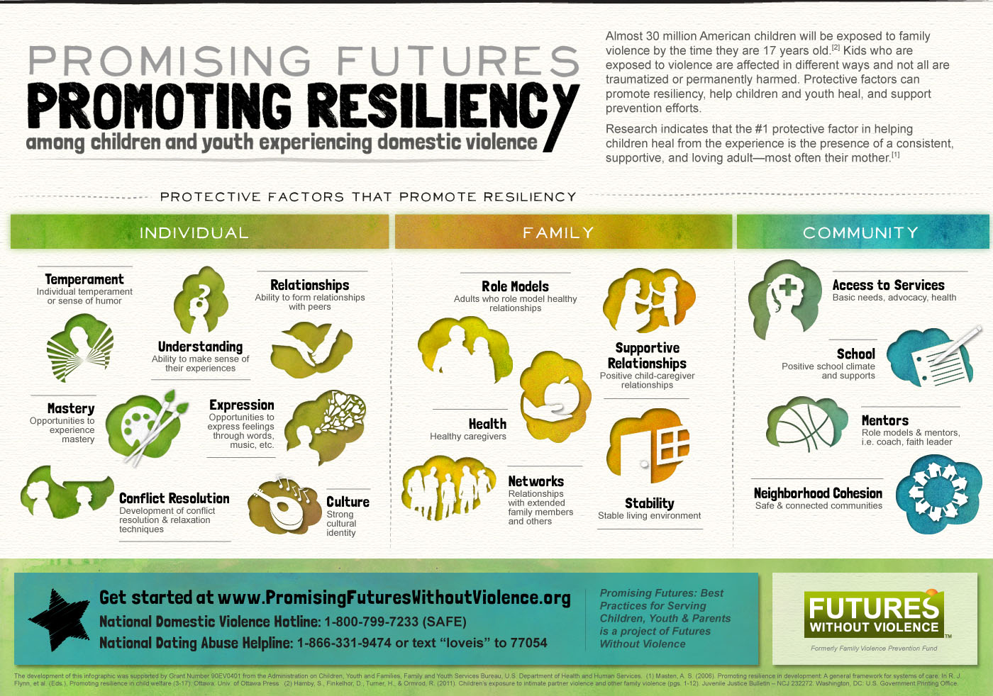 a study on the risk and resiliency theory There have been two main research strategies for measuring resilience the variable-based approach and the individual-based approach the variable-based approach does not directly measure resilience as a construct instead it looks at the relationship between variables specifically, it examines risk .
